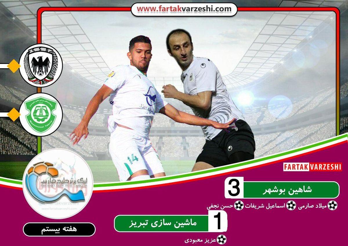 هتریک تیم شاهین شهرداری بوشهر در پیروزی