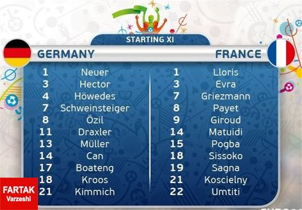 ترکیب اصلی تیمهای آلمان و فرانسه اعلام شد