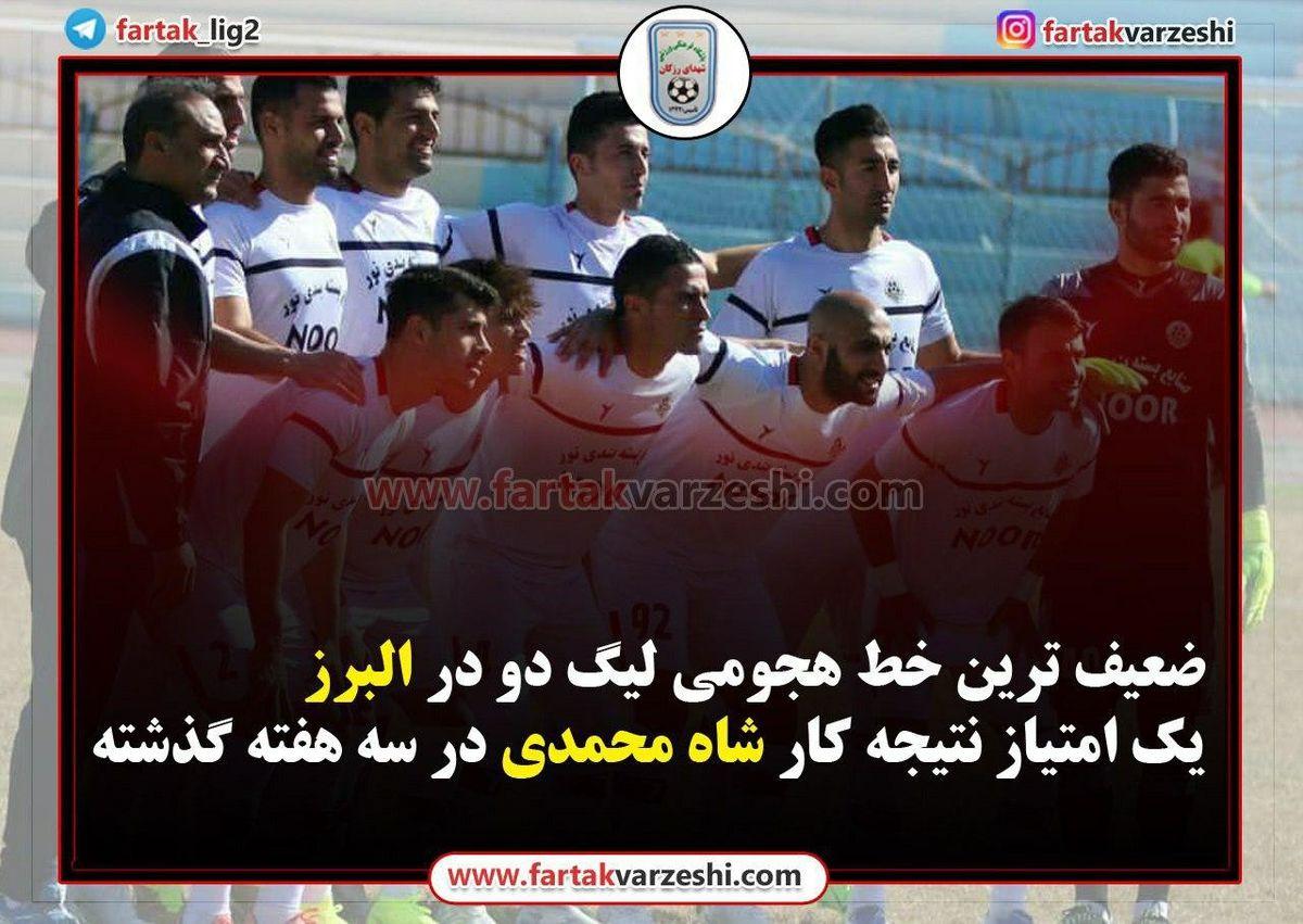 ضعیف ترین خط هجومی لیگ دو در البرز / یک امتیاز نتیجه کار شاه محمدی در سه هفته گذشته