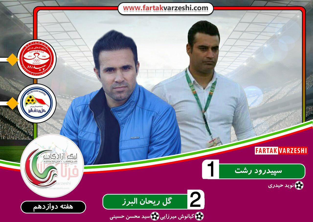 سپیدرود ۱-۲ گل ریحان البرز؛ دبل علی نظر محمدی در شکست/صدر به گل ریحان رسید