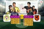 پرگلترین بازی فصل در رفسنجان؛ مهابادی بالاخره باخت