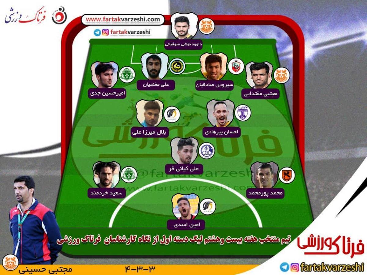 تیم منتخب هفته بیست و هشتم لیگ دسته یک معرفی شد+پوستر