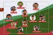 جام جهانی 2022 /ترکیب احتمالی،خروجی ها و پدیده های تیم ملی ایران