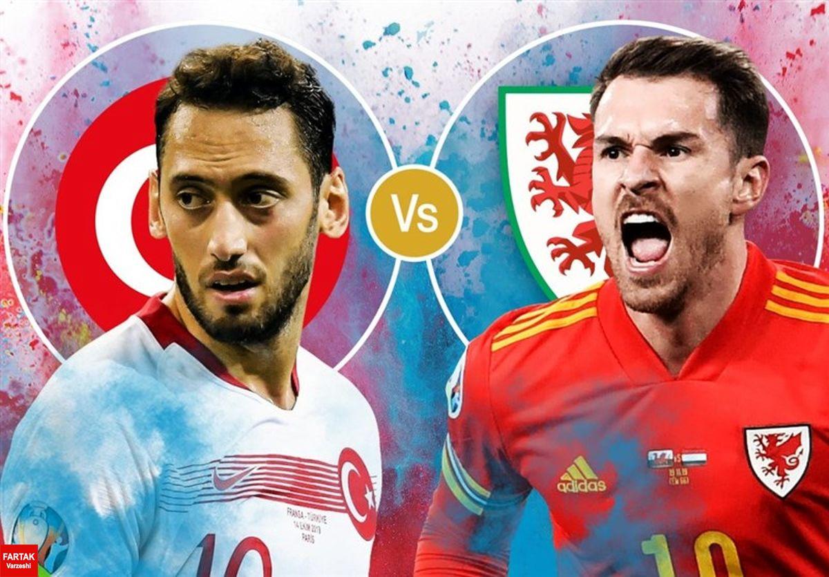 یورو ۲۰۲۰  ترکیب تیمهای ترکیه و ولز مشخص شد