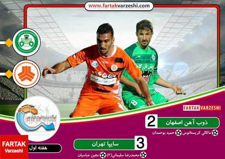 باخت شاگردان منصوریان در کمتر از ۱۵ دقیقه/ اولین برد لیگ برتری صادقی با سایپا