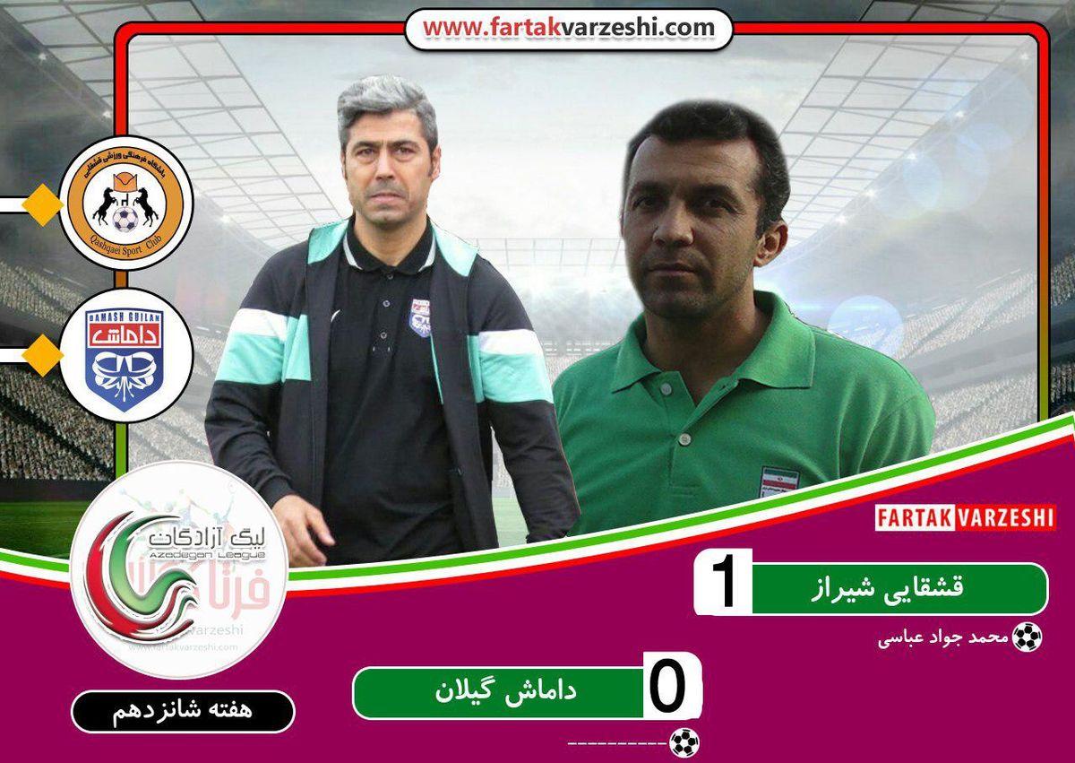 قشقایی شیراز ۱-۰ داماش گیلان؛بهار قشقایی با فروردین/اعتصاب مانع از پیروزی داماش شد