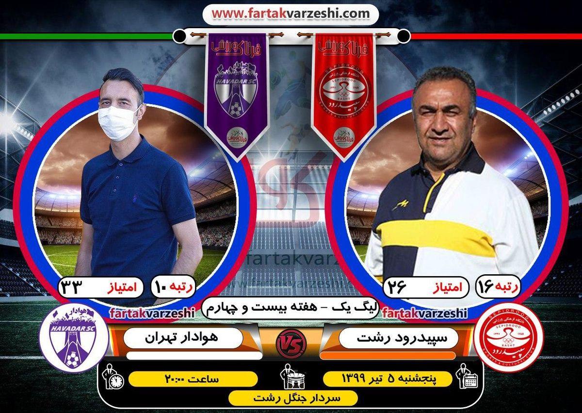 سپیدرود رشت - هوادار تهران؛شروع دوبارهی لیگ دسته یک/تلاش سپیدرود برای فرار از قعر جدول
