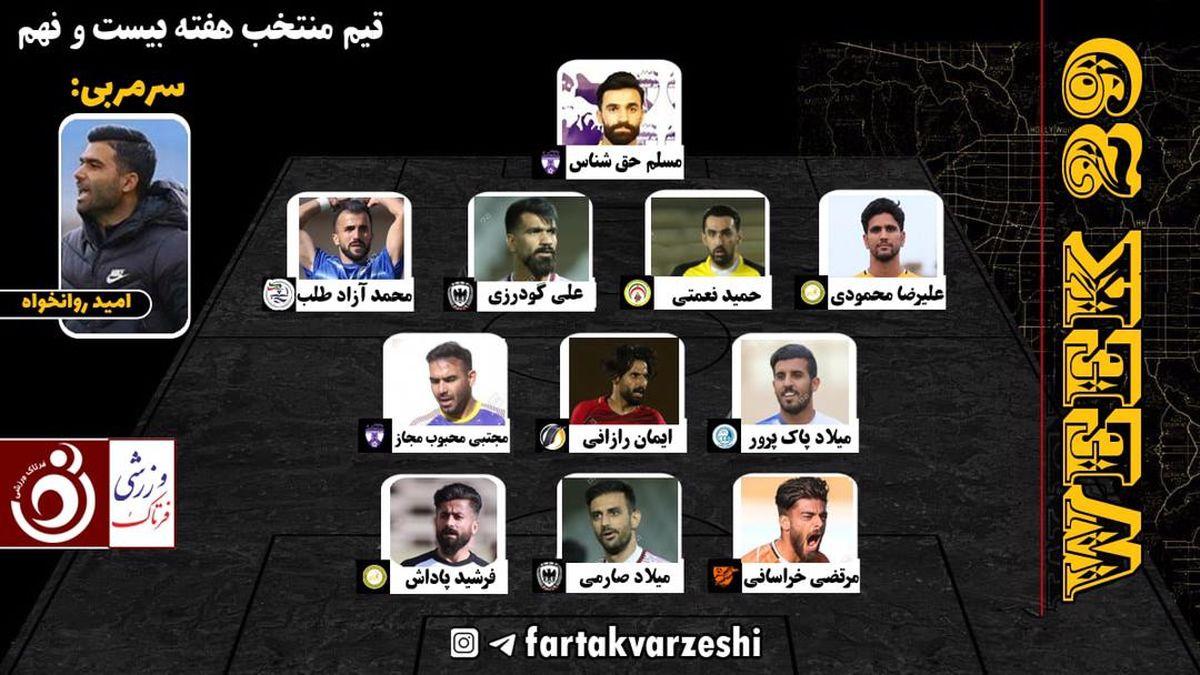 تیم منتخب هفته بیستم و نهم لیگ دسته یک معرفی شد+پوستر