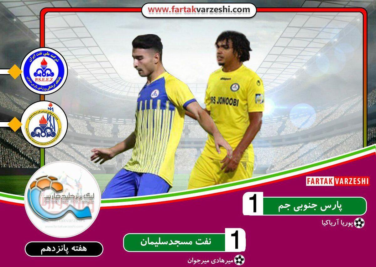 لیگ برتر فوتبال |  نفت مسجدسلیمان در ثانیههای پایانی رکوردش را حفظ کرد