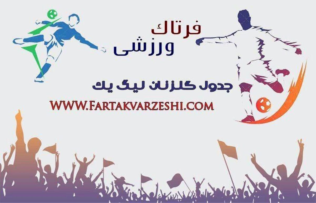 جدول گلزنان لیگ دسته یک/حمید کاظمی همچنان صدرنشین رقابت کفش طلا