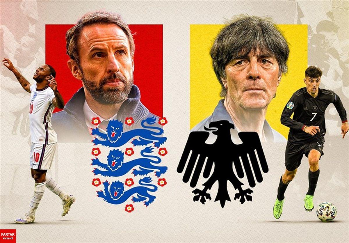 یورو ۲۰۲۰  اعلام ترکیب تیمهای ملی انگلیس و آلمان